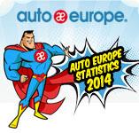 Infographic Auto Europe Statistics