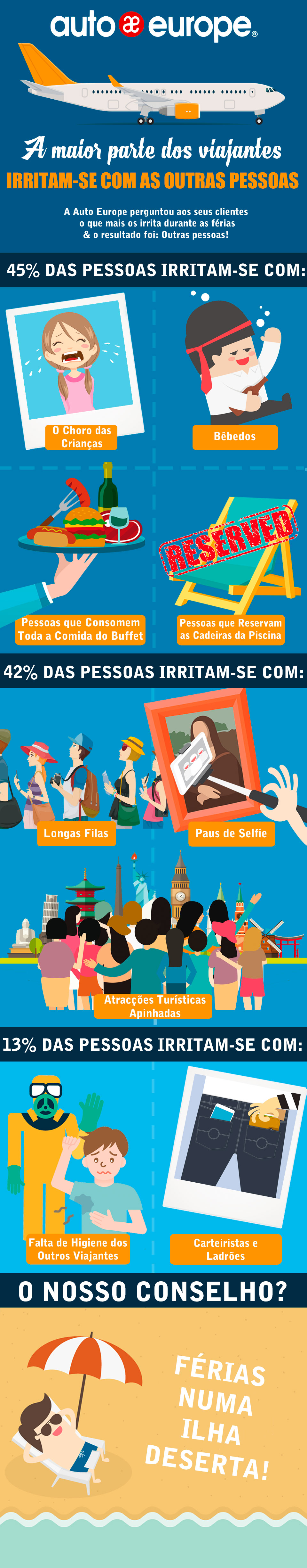 O que mais nos irrita durante as férias