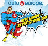 Statistiques 2014 Auto Europe