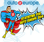 Auto Europe Statistikk 2014