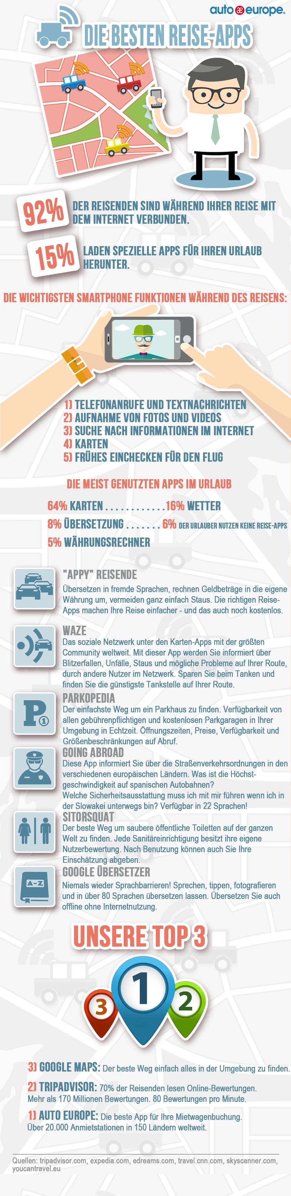 Auto Europe Mietwagen - Die besten Reise-Apps