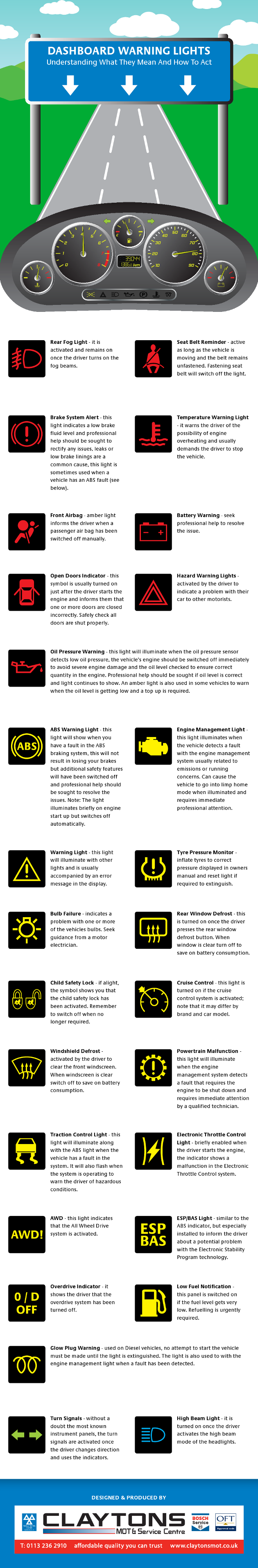 Understanding your dashboard warning lights
