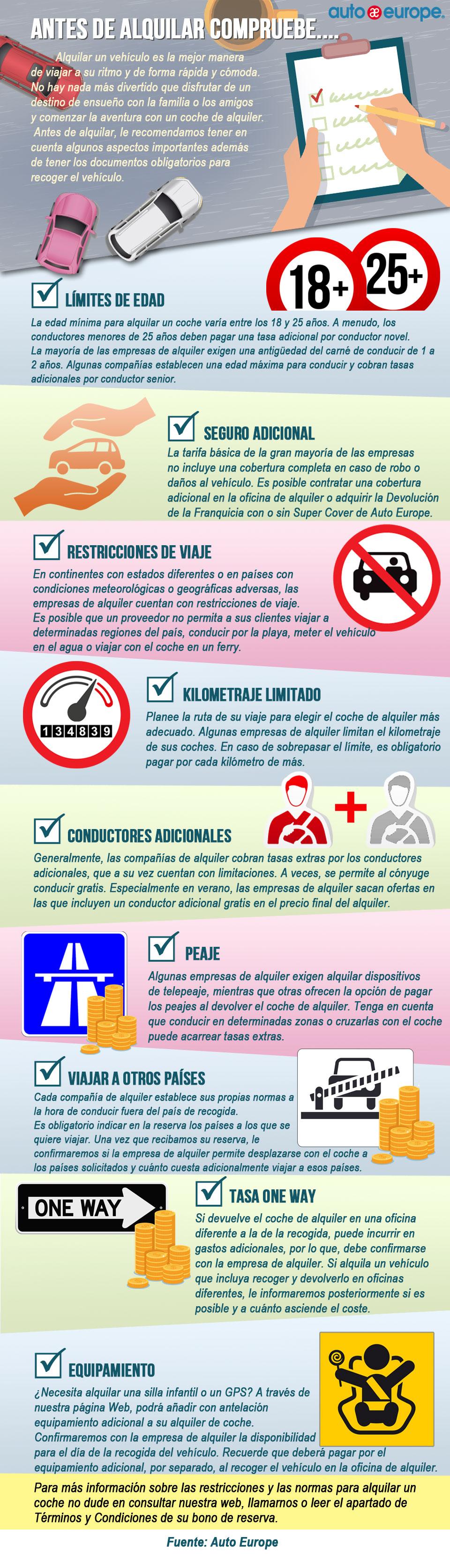 Infografía: Checklist - Alquiler de coches