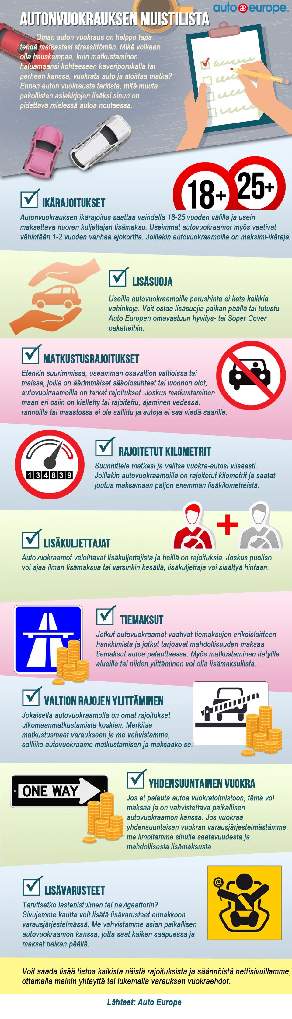 Infografiikka: Autonvuokrauksen muistilista