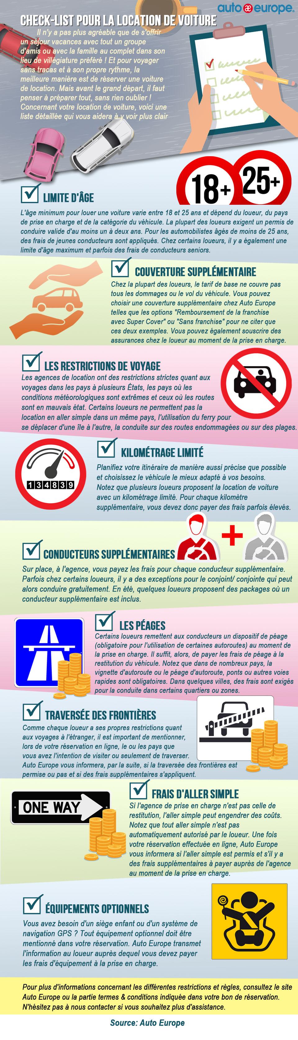Check-list pour votre voiture de location | Infographie
