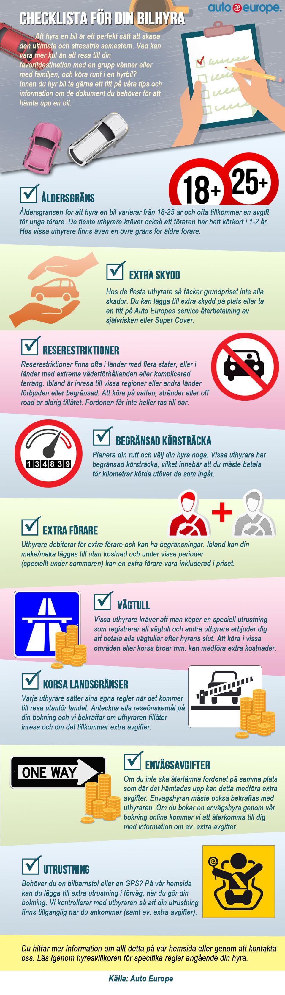 Infografik - checklista för biluthyrning