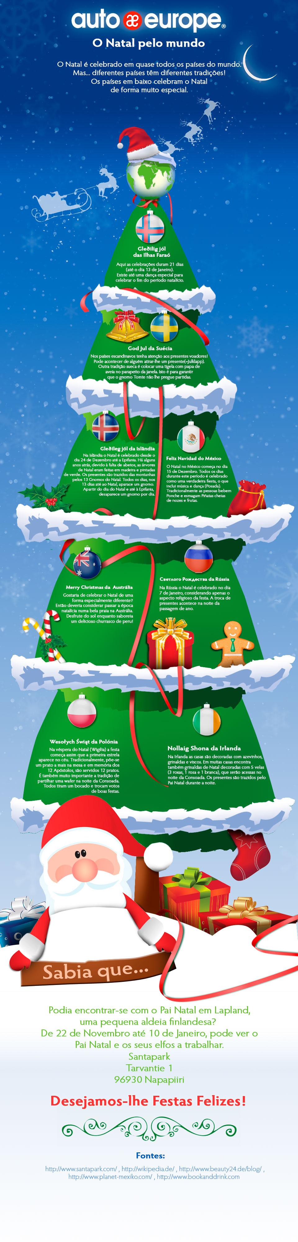 Infográfico: Natal pelo mundo