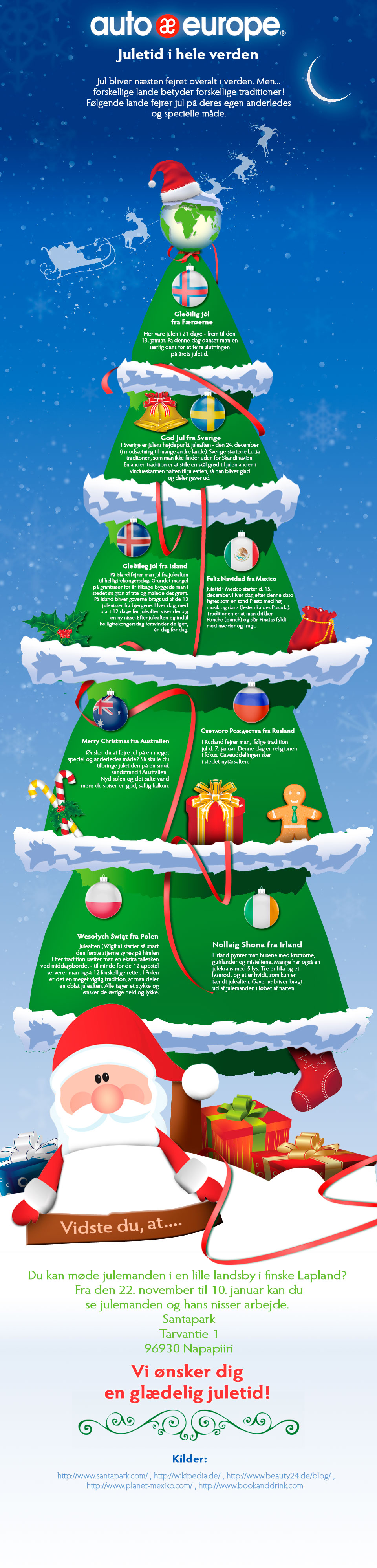 Julen verden over - Infografik Auto Europe