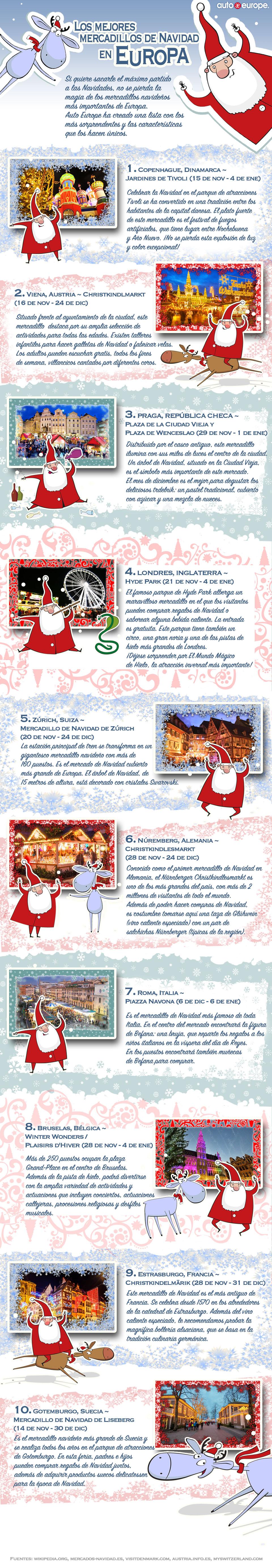 Los mejores mercadillos de Navidad en Europa