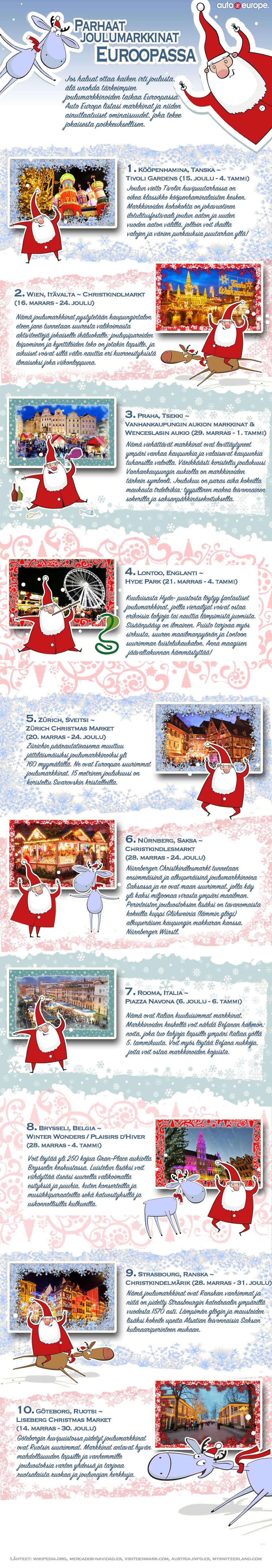 Infografiikka: Joulumarkkinat Euroopassa