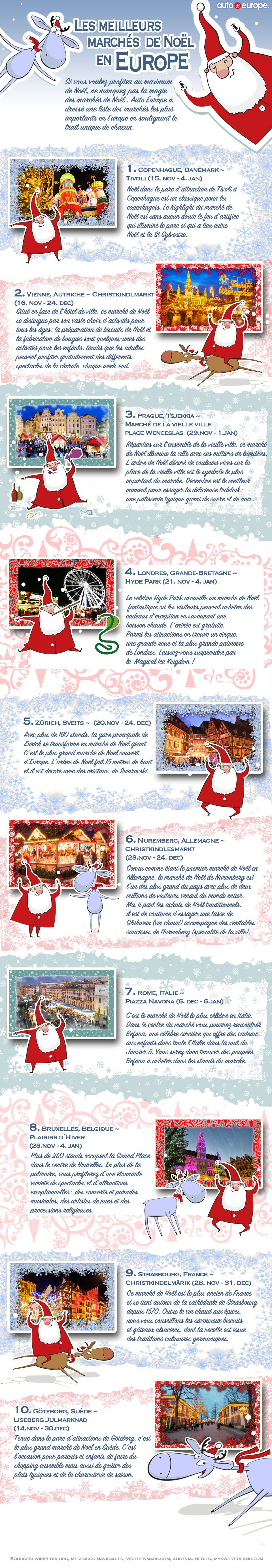 Les plus beaux marchés de Noël en Europe