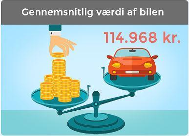 Bilens levetid i tal