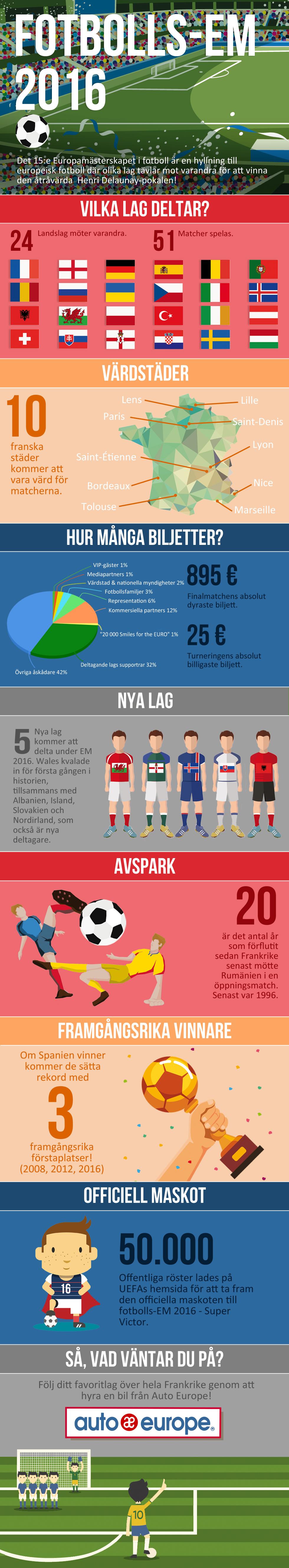 Infografik Euro 2016