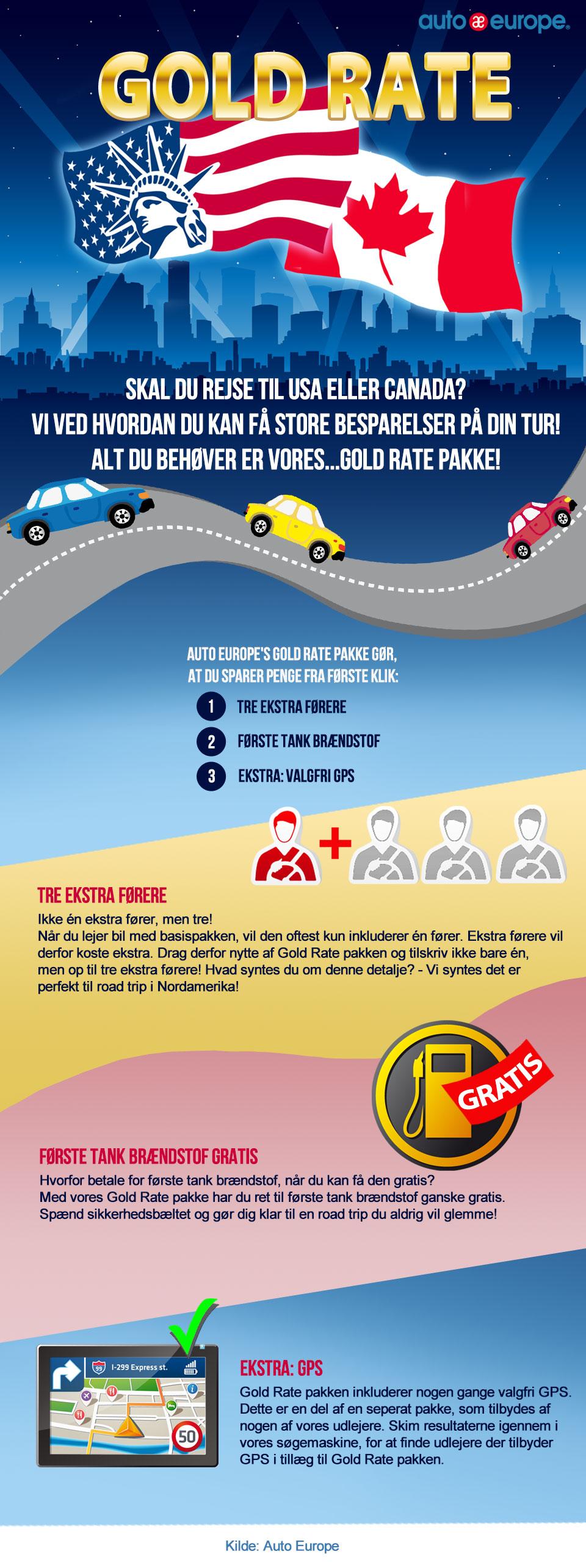 Infografik: Gold Rate