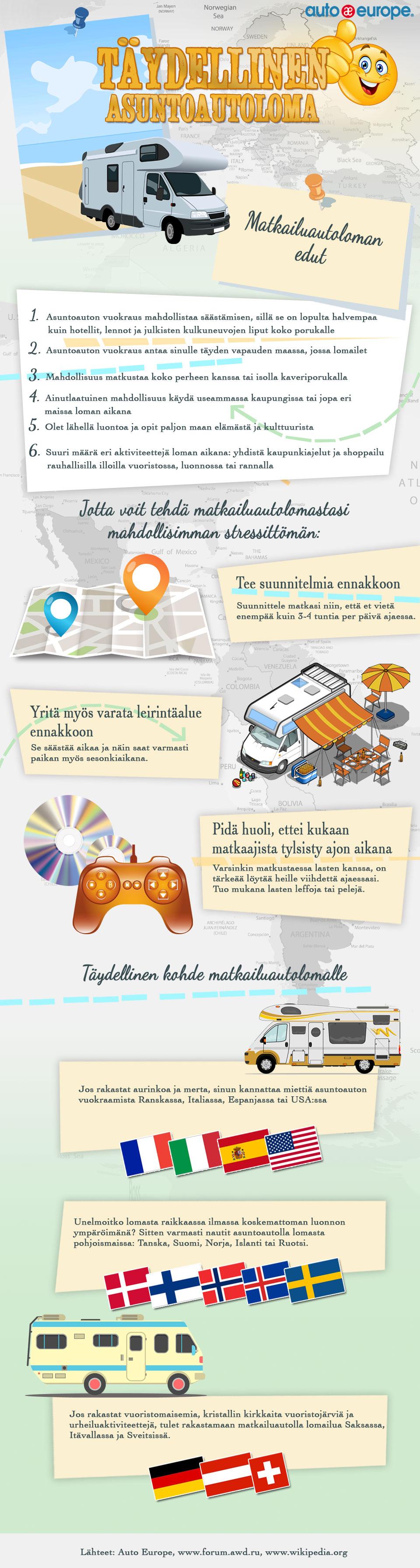 Infografiikka: Täydellinen asuntoautoloma