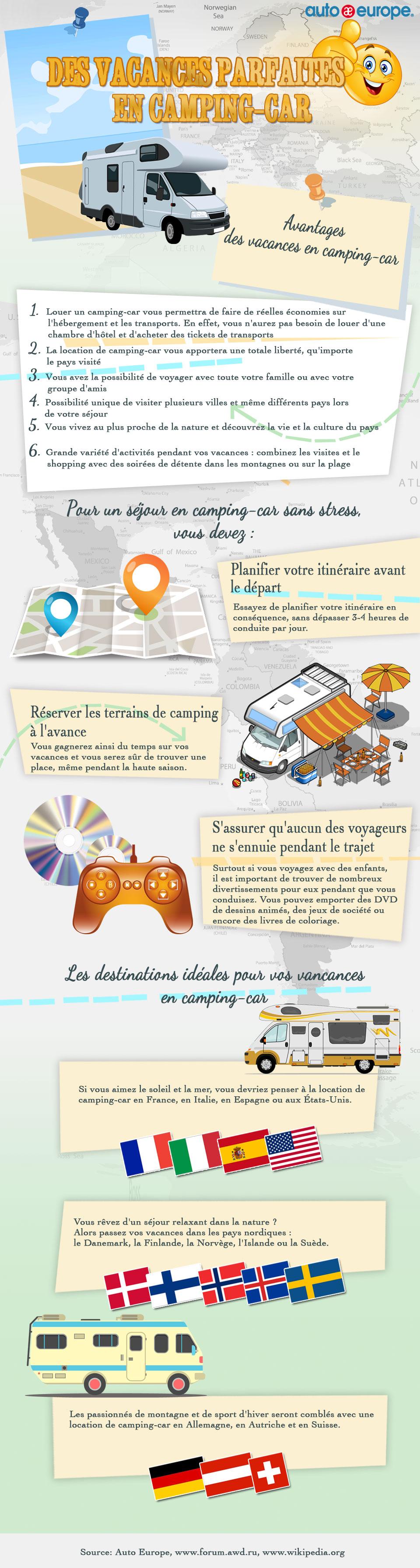 Infographie - Des vacances parfaites en camping-car
