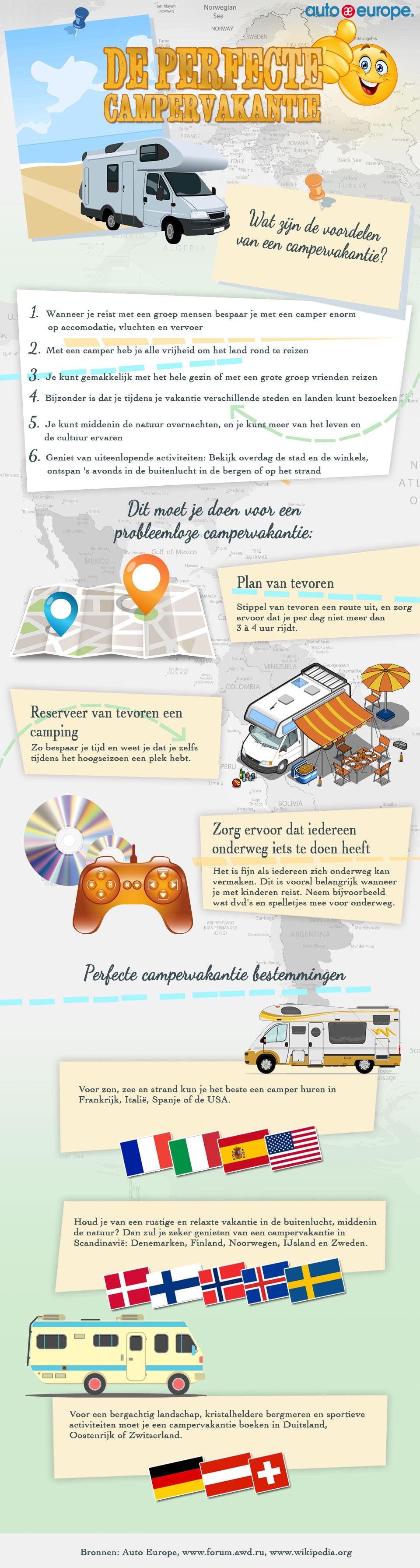 Infographic: De perfecte campervakantie