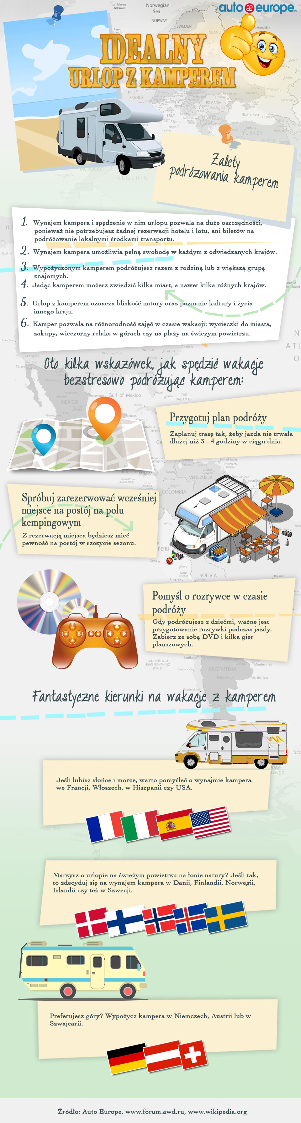 Infographie - Zalety podróżowania kamperem