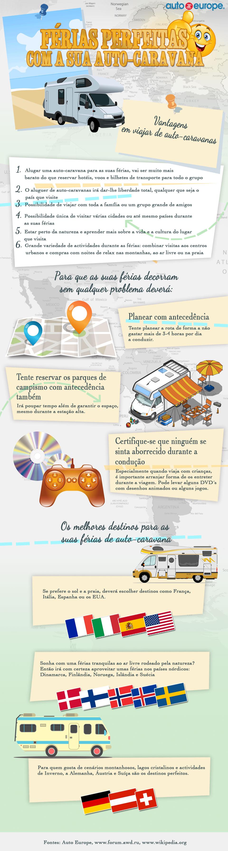 Infográfico - Férias perfeitas com a sua auto-caravana