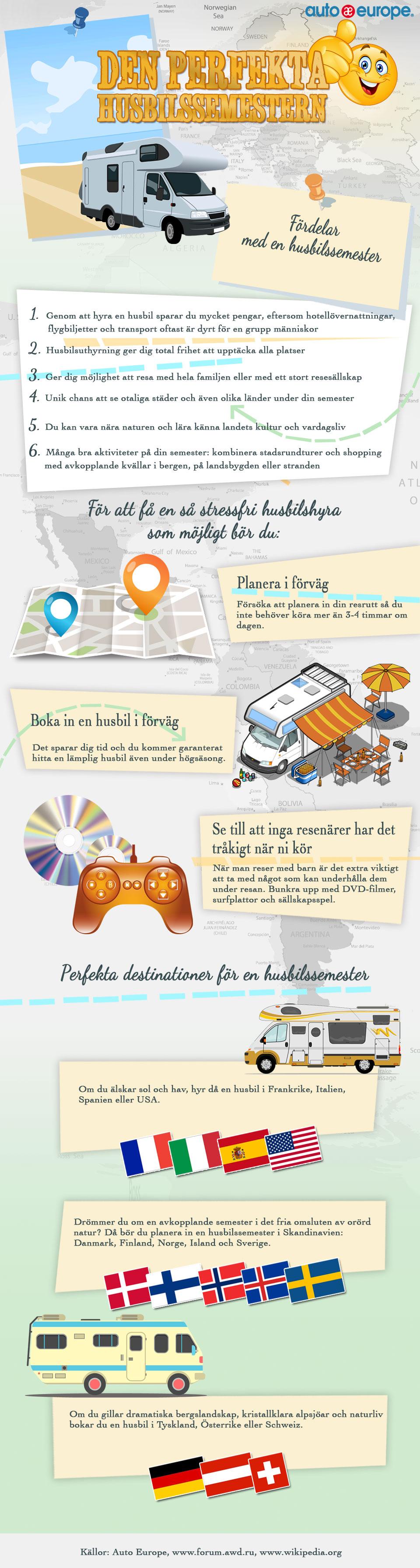 Infografik - din perfekta husbilshyra