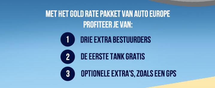 Gold Rate overzicht