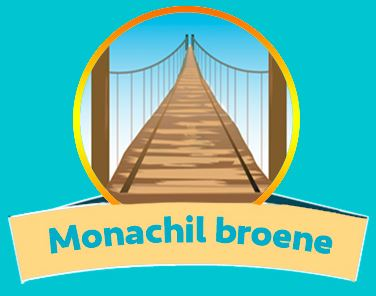 Hängbroarna i Monachil
