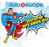Statystyki Auto Europe