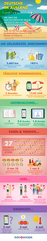 Infografik - Deutsch im Ausland