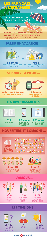 Infographie - Les vacances des Français en chiffres