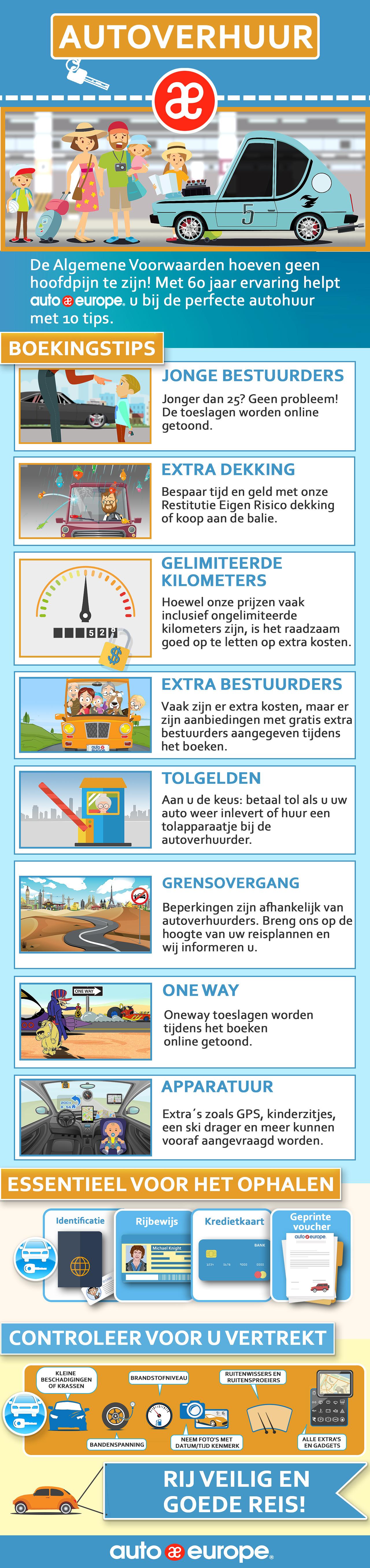Infographic: de perfecte autohuur ervaring