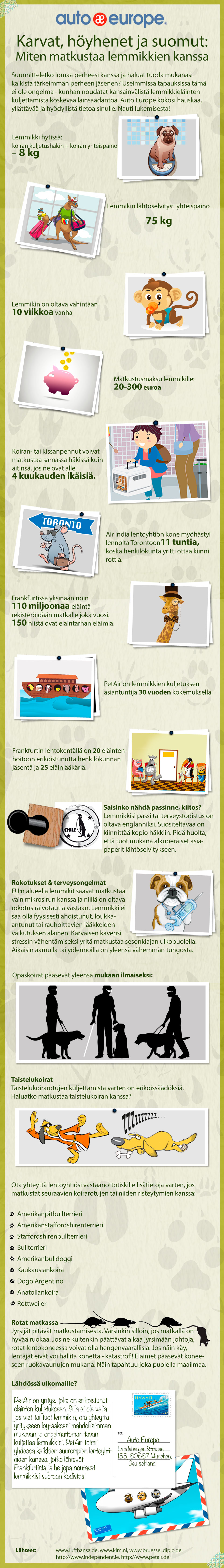 Infografiikka: matkustavat lemmikit