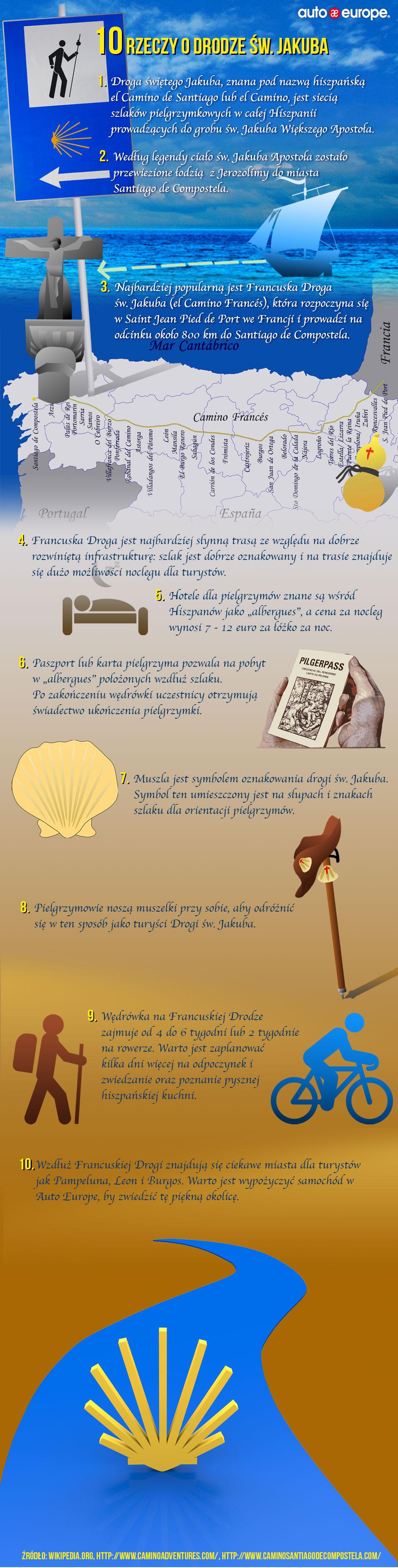 10 rzeczy o Drodze św. Jakubay