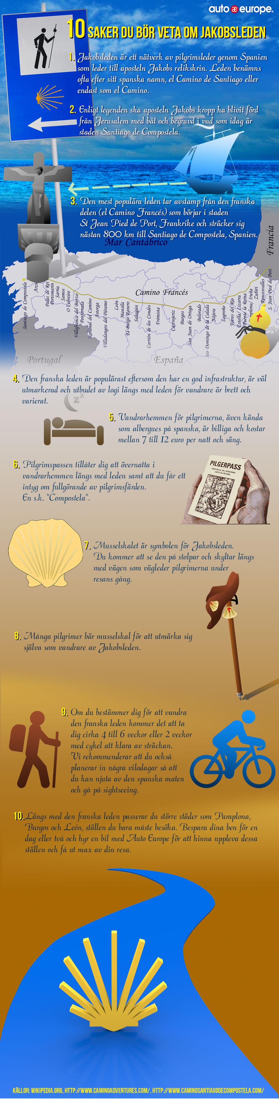 Jakobsleden - Infografik