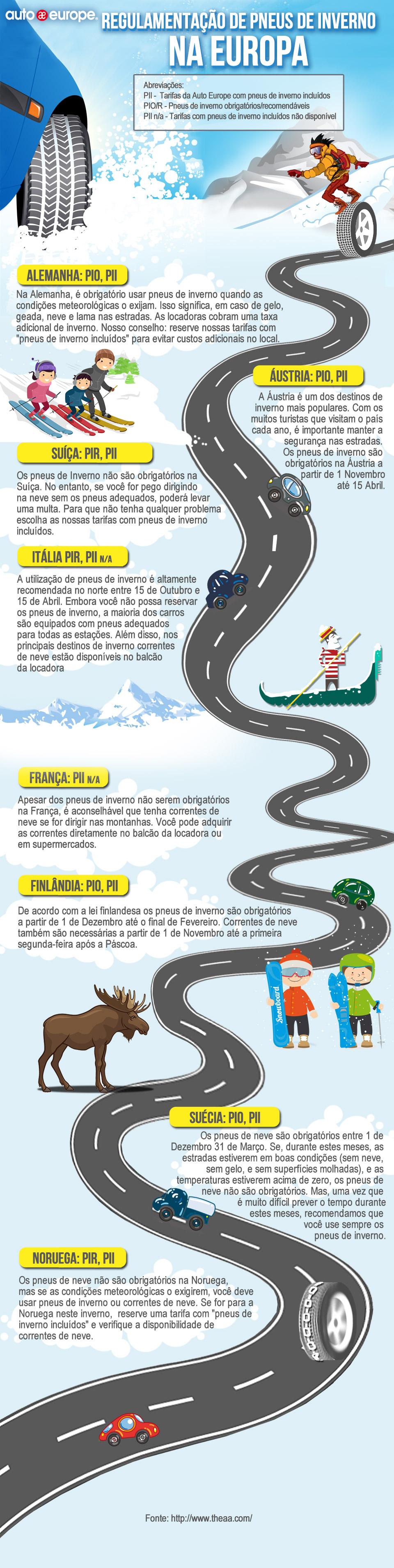 Regulamentação de pneus de inverno na Europa | Auto Europe