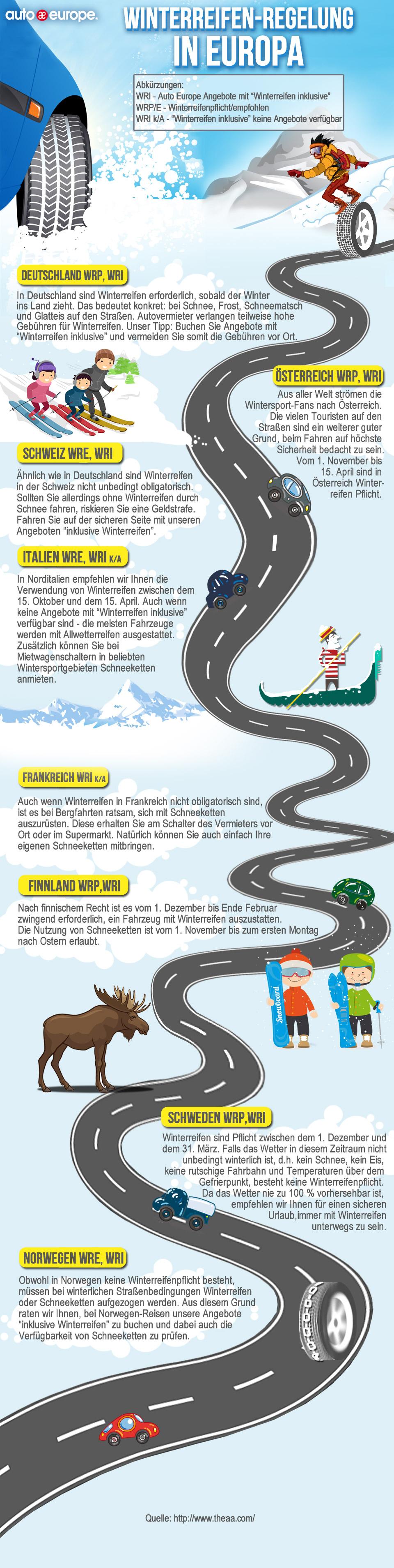 Winterreifen Infografik