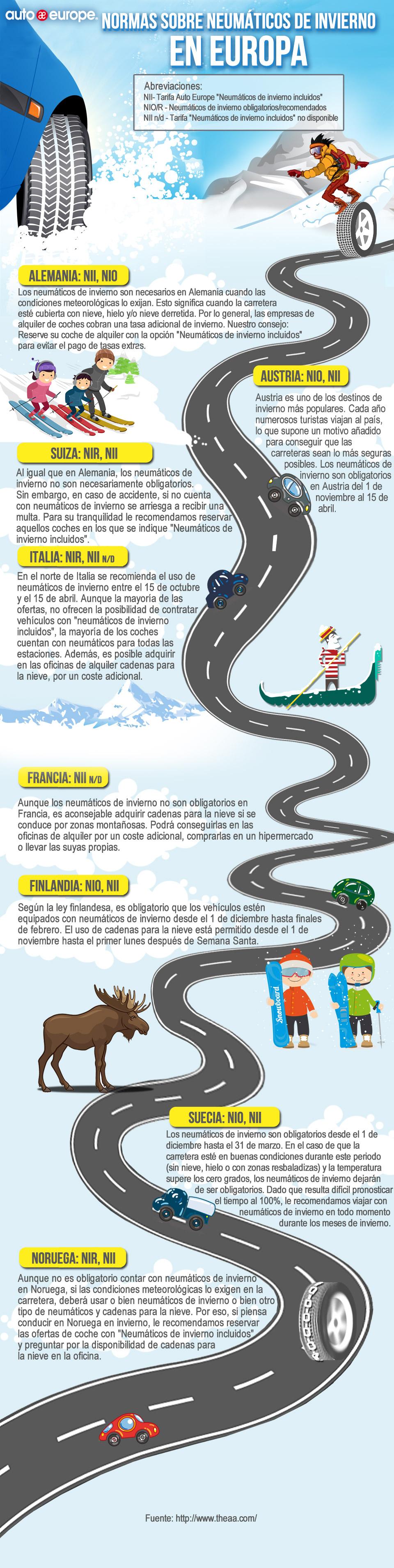 Infografía - Normativa: Neumáticos de invierno en Europa