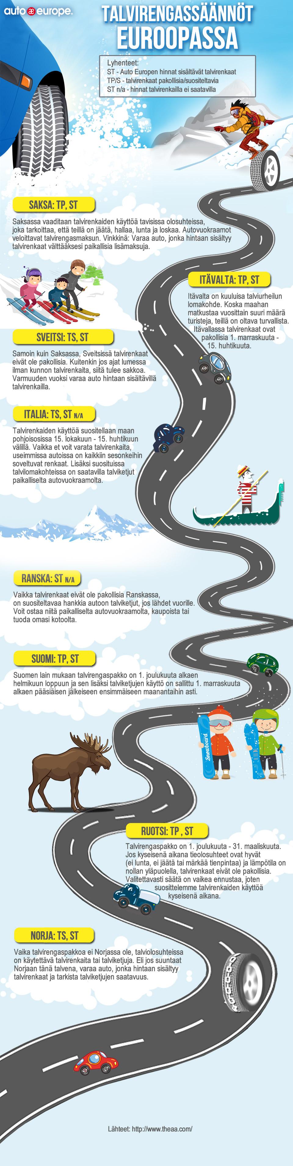 Infografiikka: Talvirengassäännöt