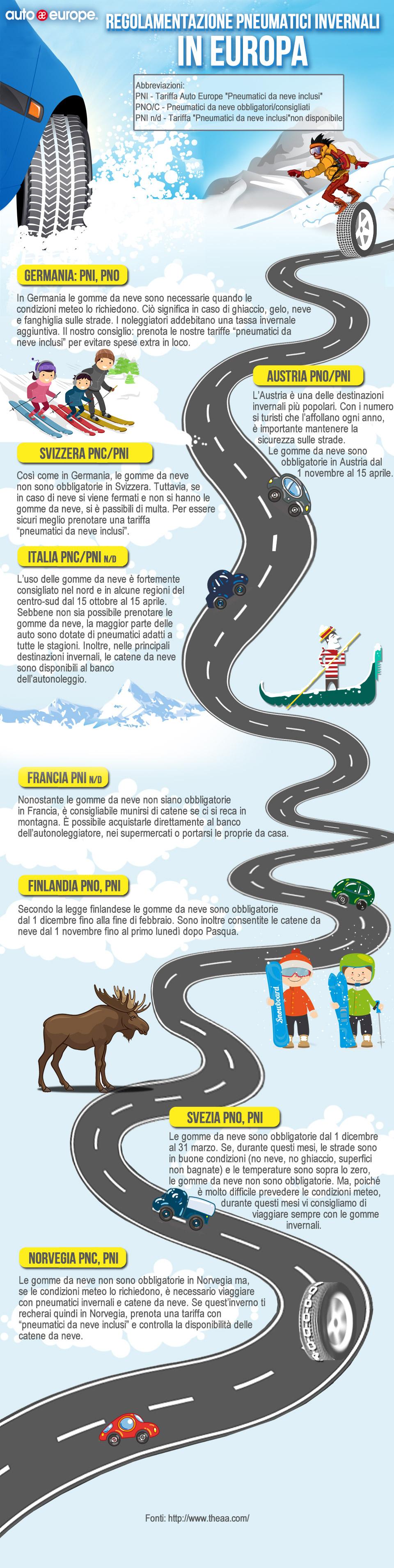 Auto Europe - uso pneumatici invernali in Europa