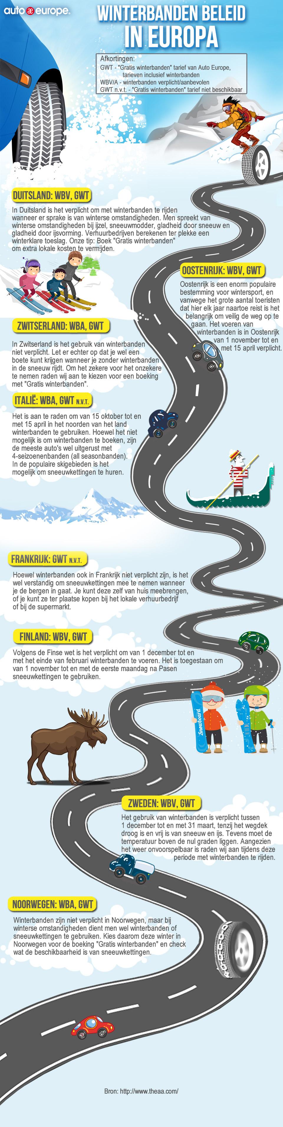 Winterbanden infographic