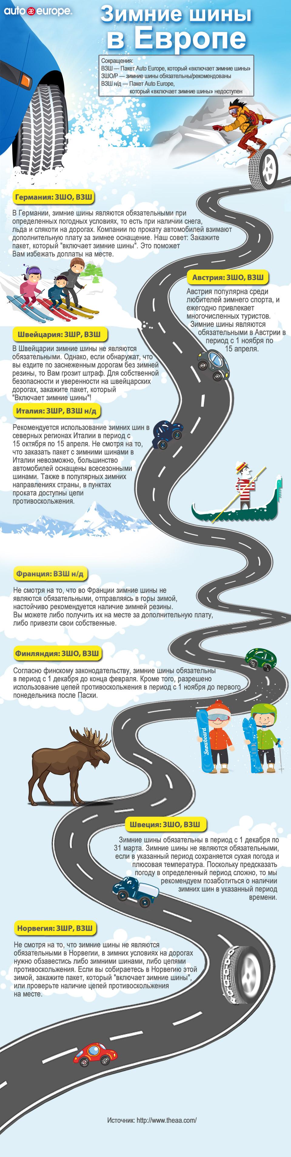 Требования к зимним шинам в Европе