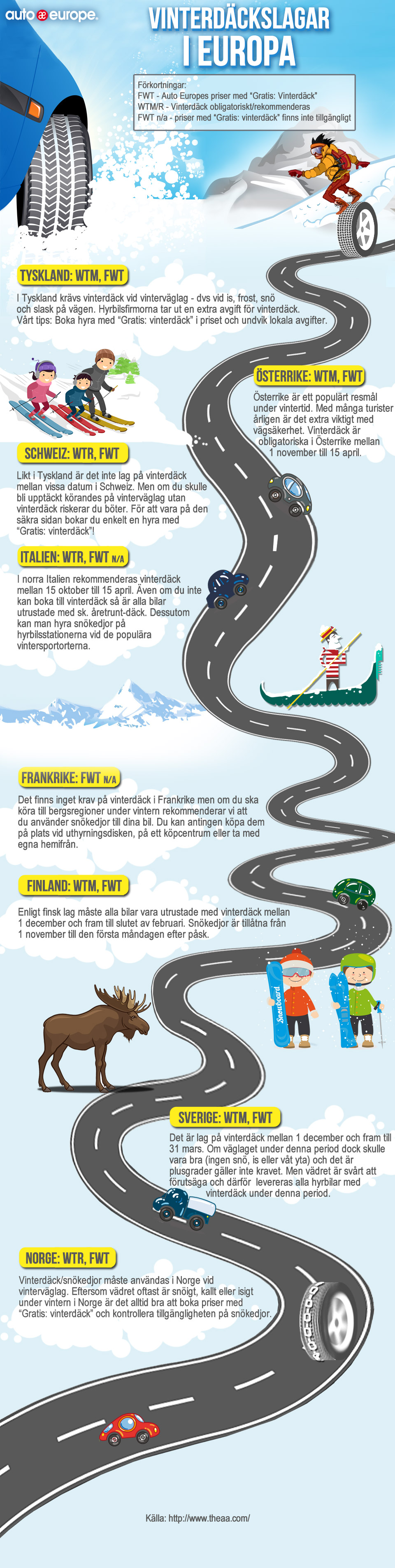 Infografik: vinterdäck regler