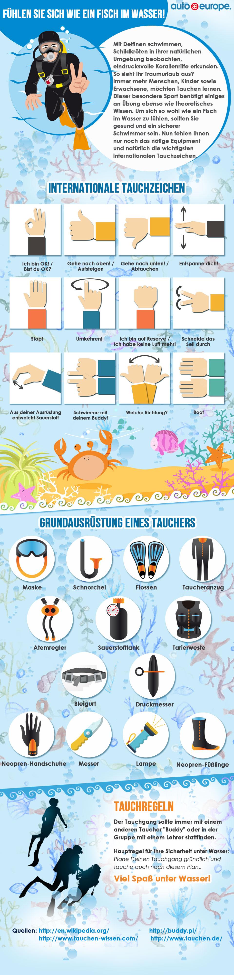 Infographic - Tauchurlaub