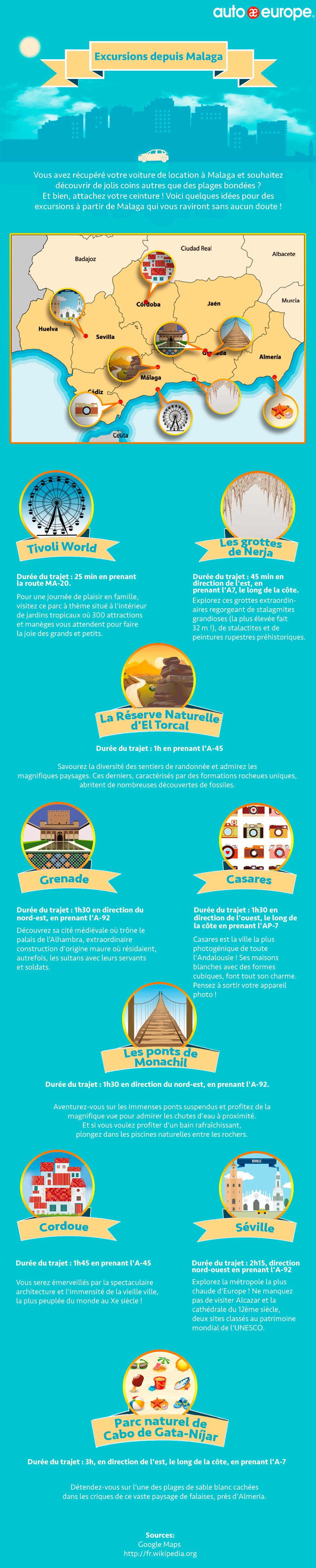 Toutes les excursions depuis Malaga !
