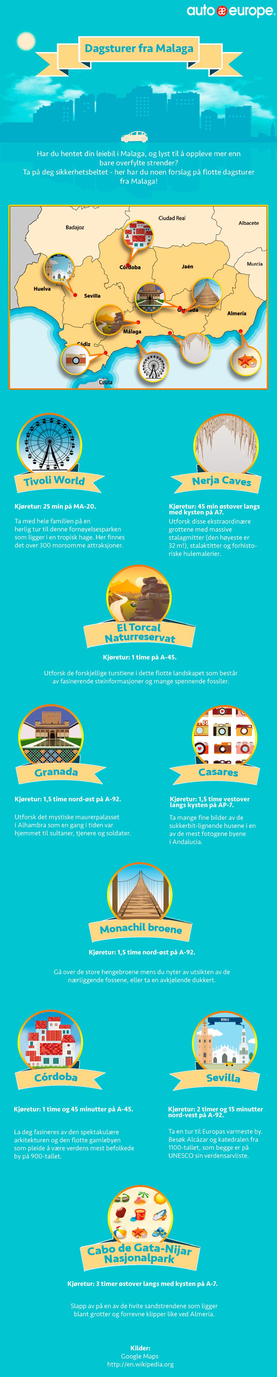 Infographic: Dagsutflukter Malaga