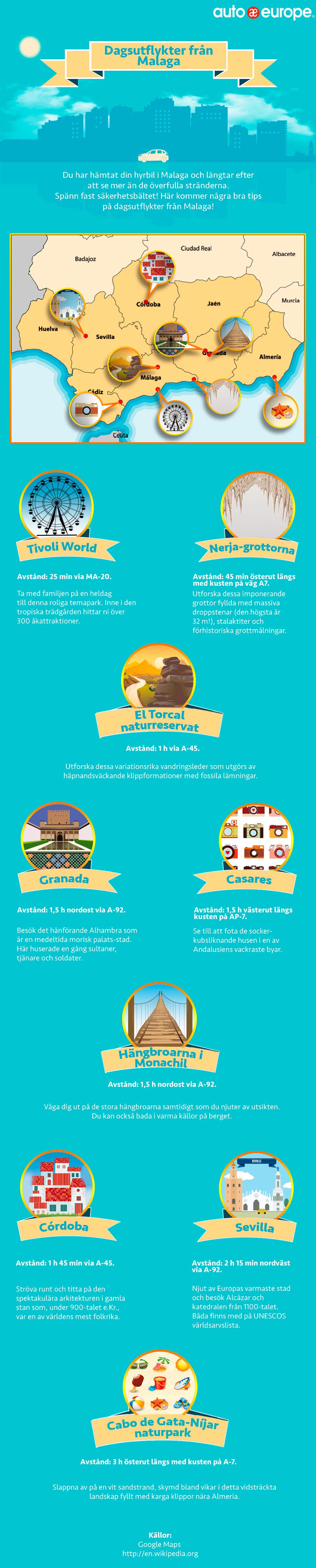 Infografik: Dagsutflykter från Malaga