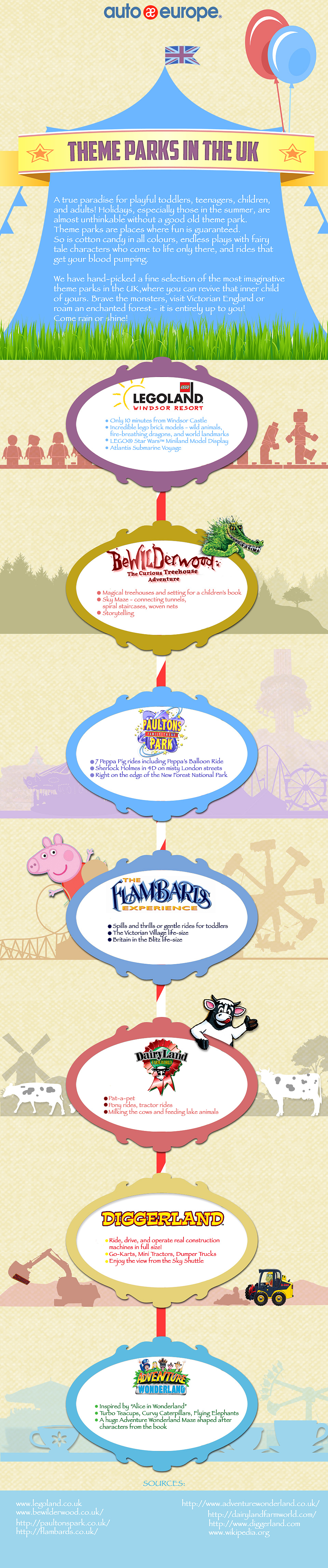 The Best Theme Parks in the UK Infographic