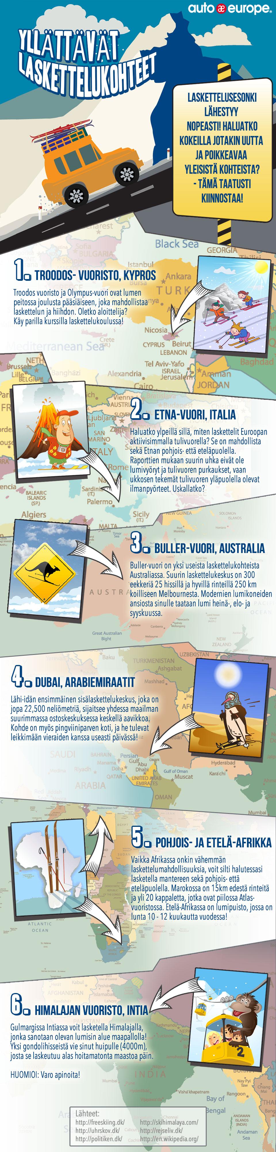 Infografiikka: Yllättävät laskettelukohteet