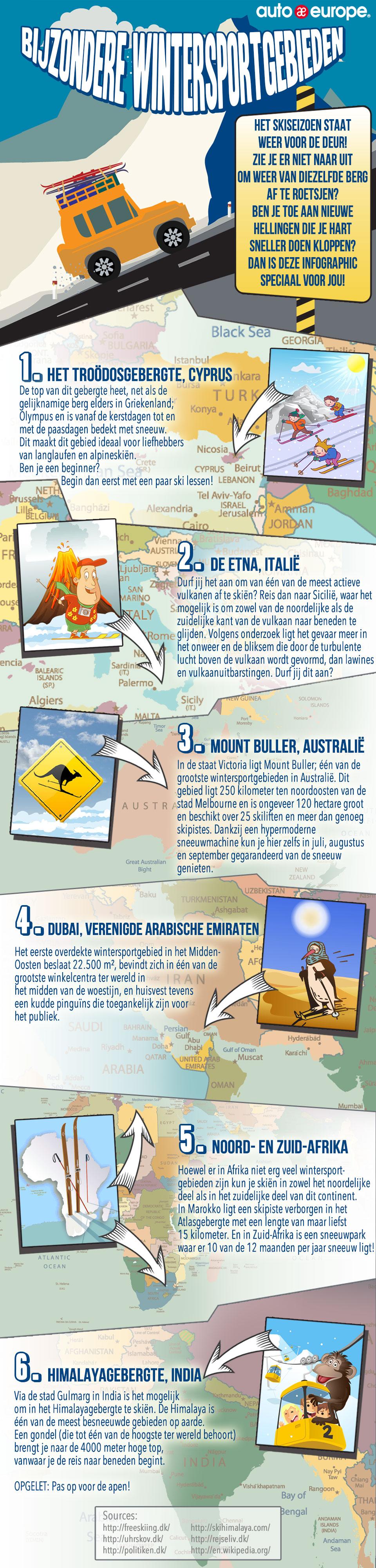 Infografía: Estaciones de esquí en lugares sorprendentes
