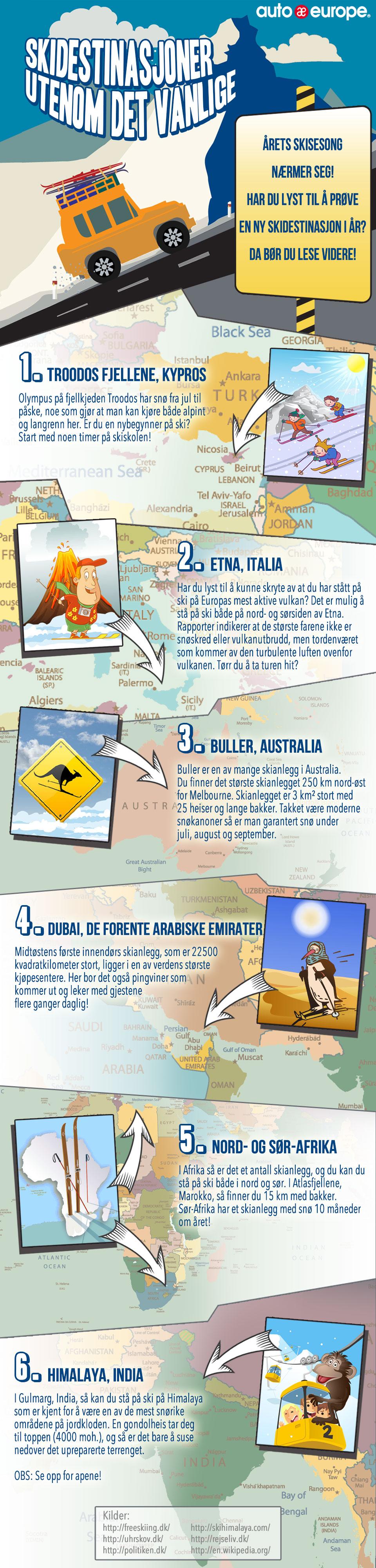 Infographic: Skidestinasjoner utenom det vanlige