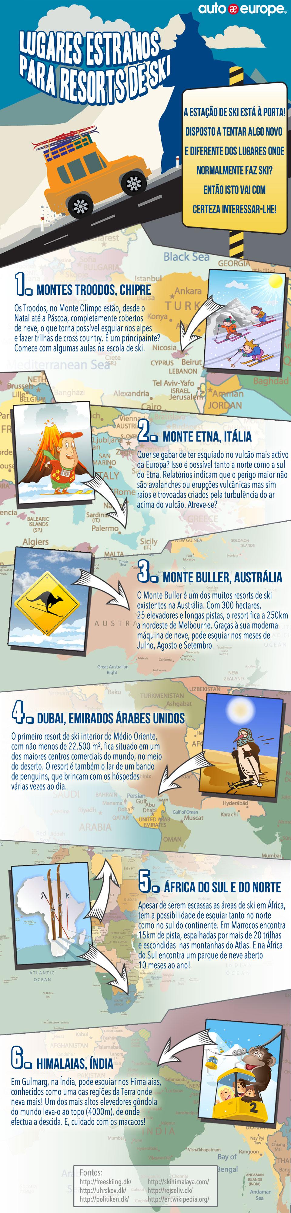Infográfico: Lugares estranhos para resorts de ski